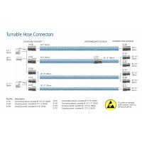 Dustcontrol Draaibare-slangkoppelingen overzicht